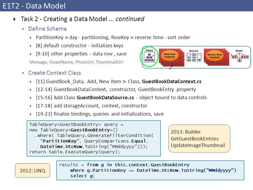 E1T2 - Data Model  Task 2 - Creating a Data Model...