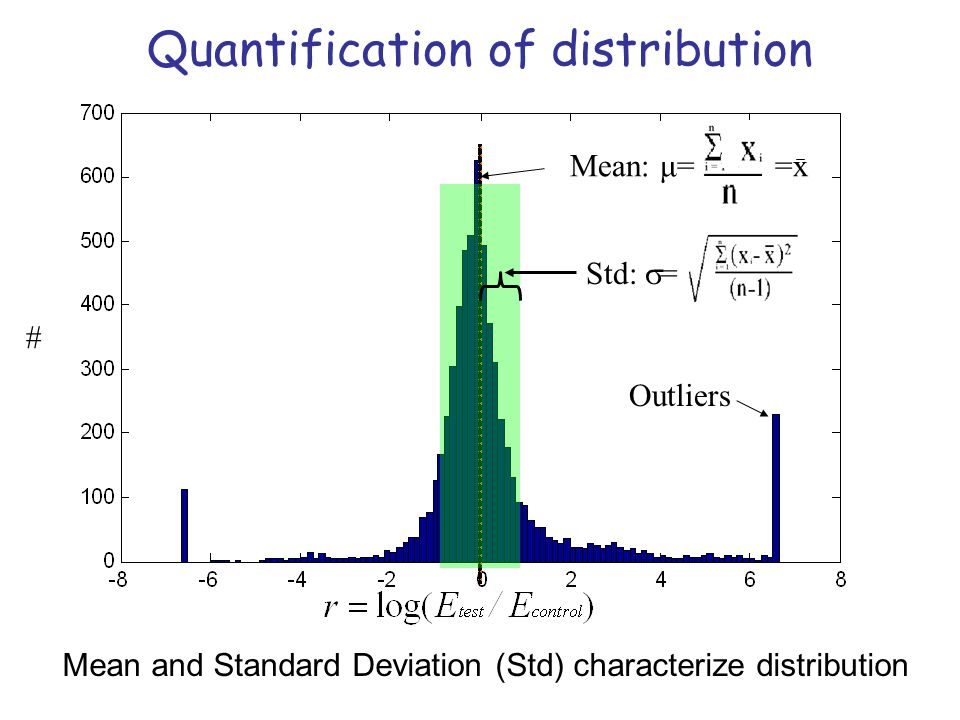 Quantification of distribution Mean and Standard Deviation (Std) characterize distribution # Mean: μ= =x Outliers Std:  =