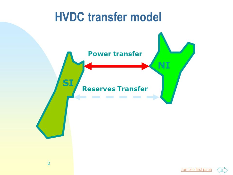 Jump to first page 2 HVDC transfer model NI SI Power transfer Reserves Transfer