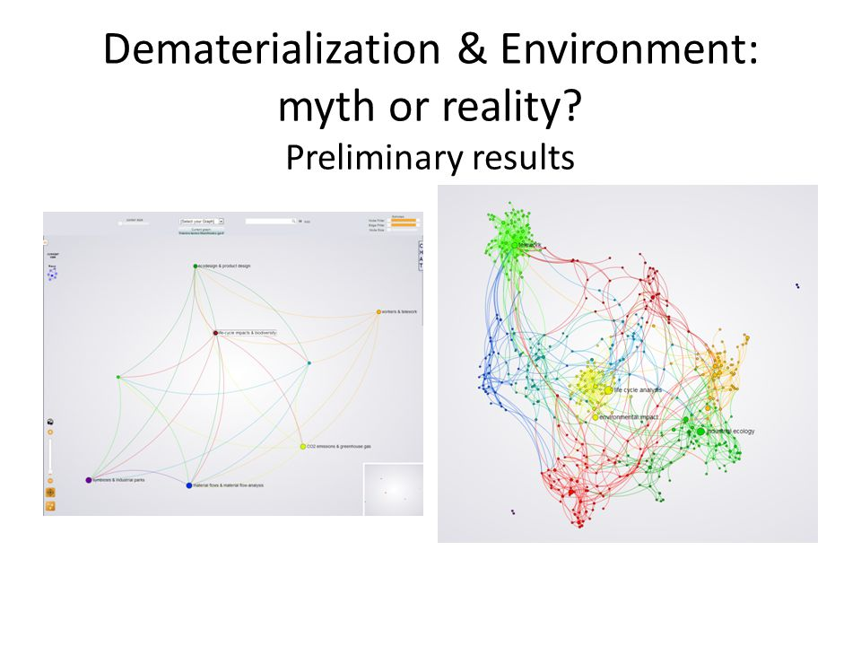 Dematerialization & Environment: myth or reality.