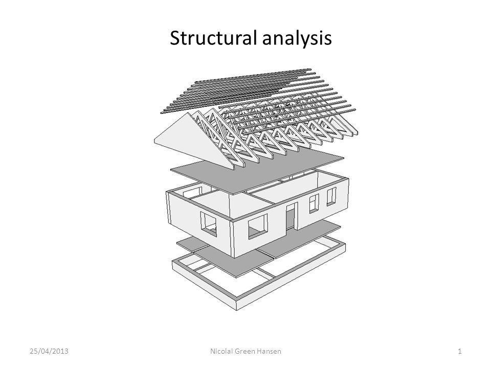 25/04/20132Nicolai Green Hansen Beam function (BF) Lattice function (LF) Slab function (SF) Shear function (SHF) Column function (CF) V1 JOINTS Vertical loads F1 Horizontal loads facade G1 Horizontal loads gable STATIC FUNCTIONS Vertical load