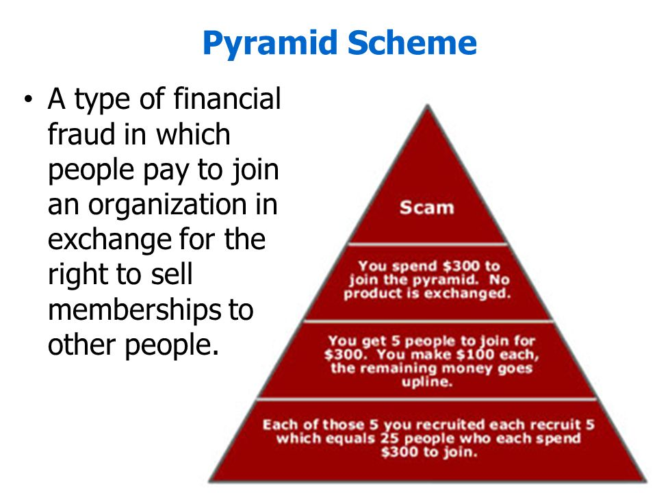 Pyramid Scheme A type of financial fraud in which people pay to join an organization in exchange for the right to sell memberships to other people.
