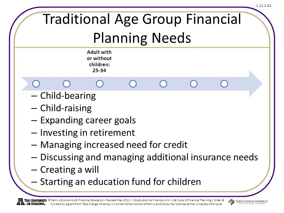 © Family Economics & Financial Education – Revised May 2011 – Introduction to Finance Unit – Life Cycle of Financial Planning – Slide 16 Funded by a grant from Take Charge America, Inc.