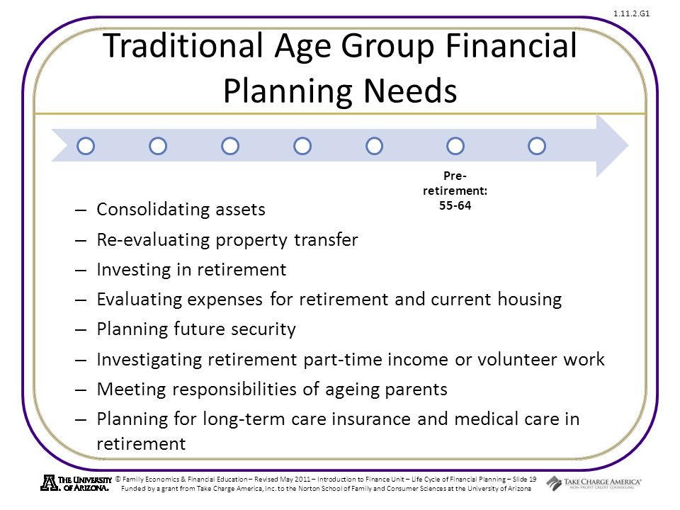 © Family Economics & Financial Education – Revised May 2011 – Introduction to Finance Unit – Life Cycle of Financial Planning – Slide 19 Funded by a grant from Take Charge America, Inc.