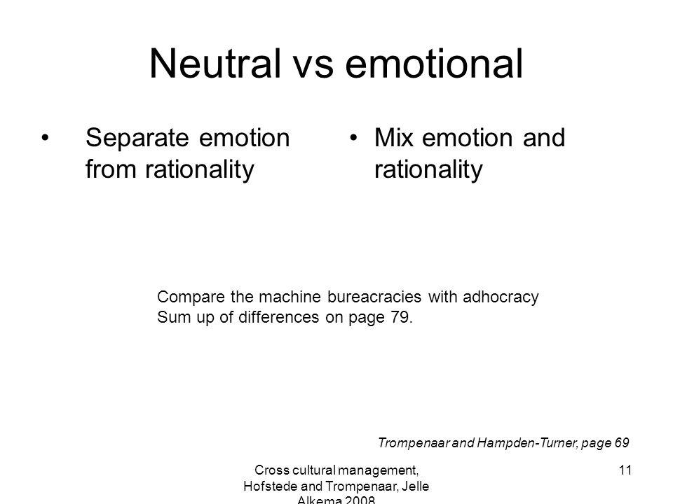 Cross cultural management, Hofstede and Trompenaar, Jelle Alkema 2008 11 Neutral vs emotional Separate emotion from rationality Mix emotion and ration