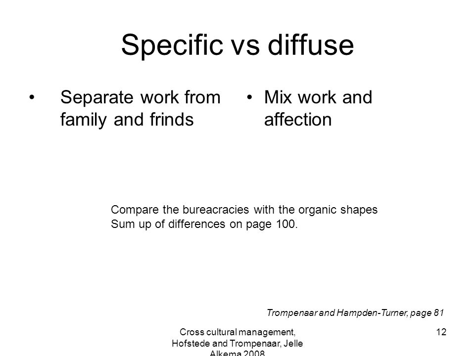 Cross cultural management, Hofstede and Trompenaar, Jelle Alkema 2008 12 Specific vs diffuse Separate work from family and frinds Mix work and affecti
