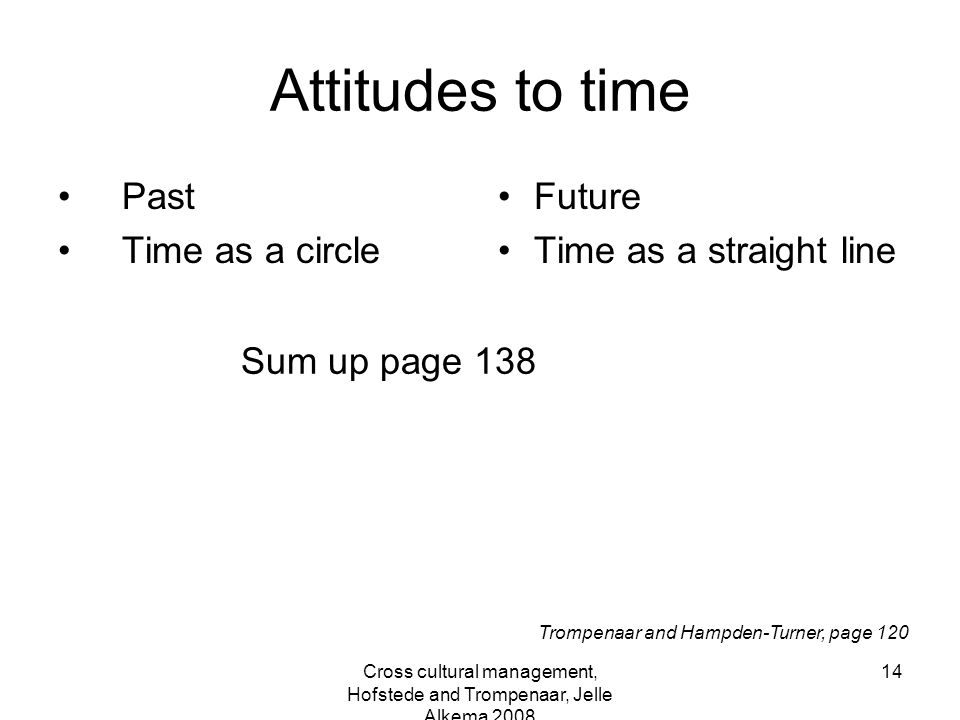 Cross cultural management, Hofstede and Trompenaar, Jelle Alkema 2008 14 Attitudes to time Past Time as a circle Future Time as a straight line Trompe