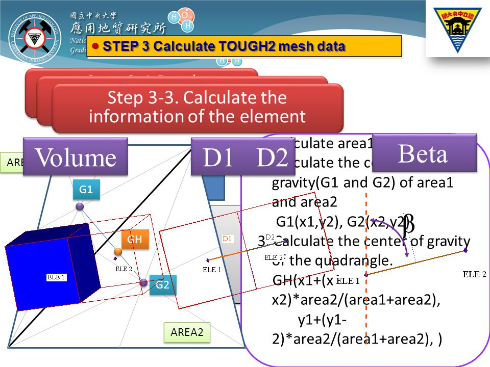 ● STEP 3 Calculate TOUGH2 mesh data Step 3-1 Read Automesh-2D data Step 3-1 Read Automesh-2D data Step 3-2. Calculate the center of gravity of the ele