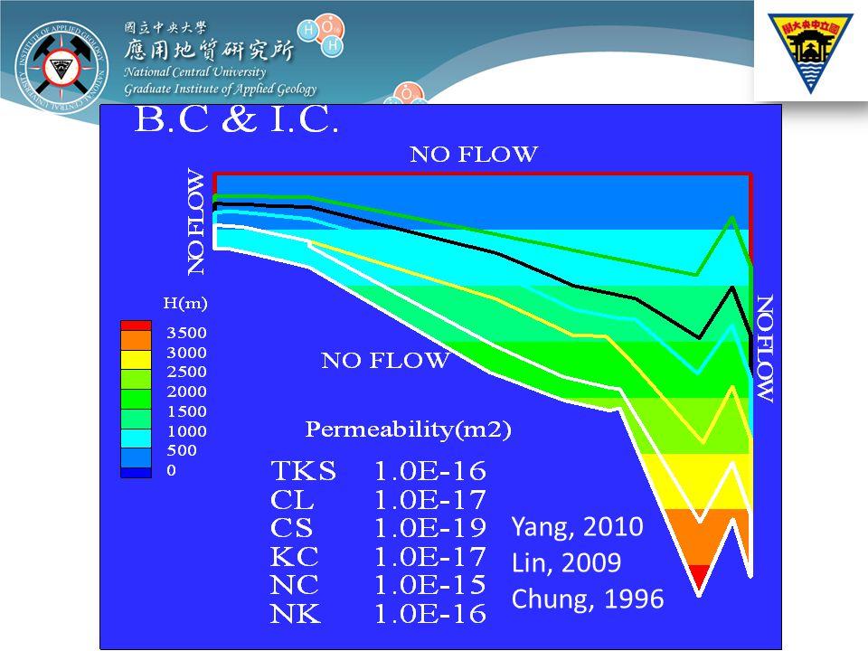 Yang, 2010 Lin, 2009 Chung, 1996