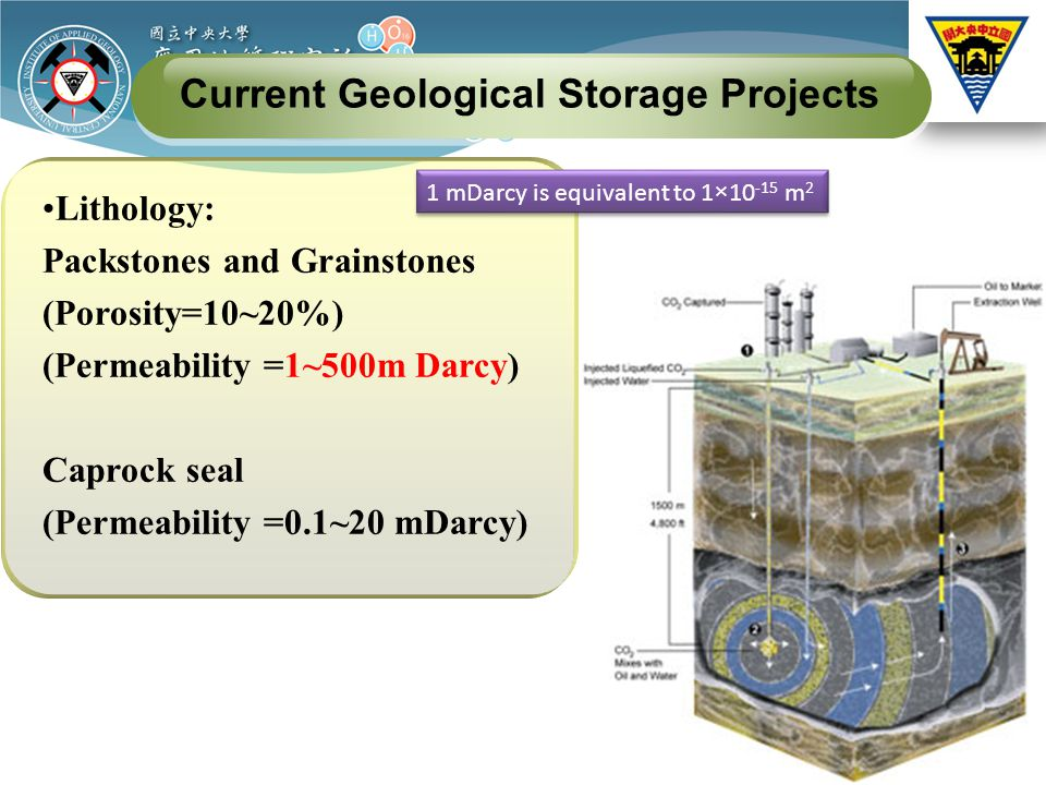 Lithology: Packstones and Grainstones (Porosity=10~20%) (Permeability =1~500m Darcy) Caprock seal (Permeability =0.1~20 mDarcy) 1 mDarcy is equivalent to 1×10 -15 m 2 Current Geological Storage Projects