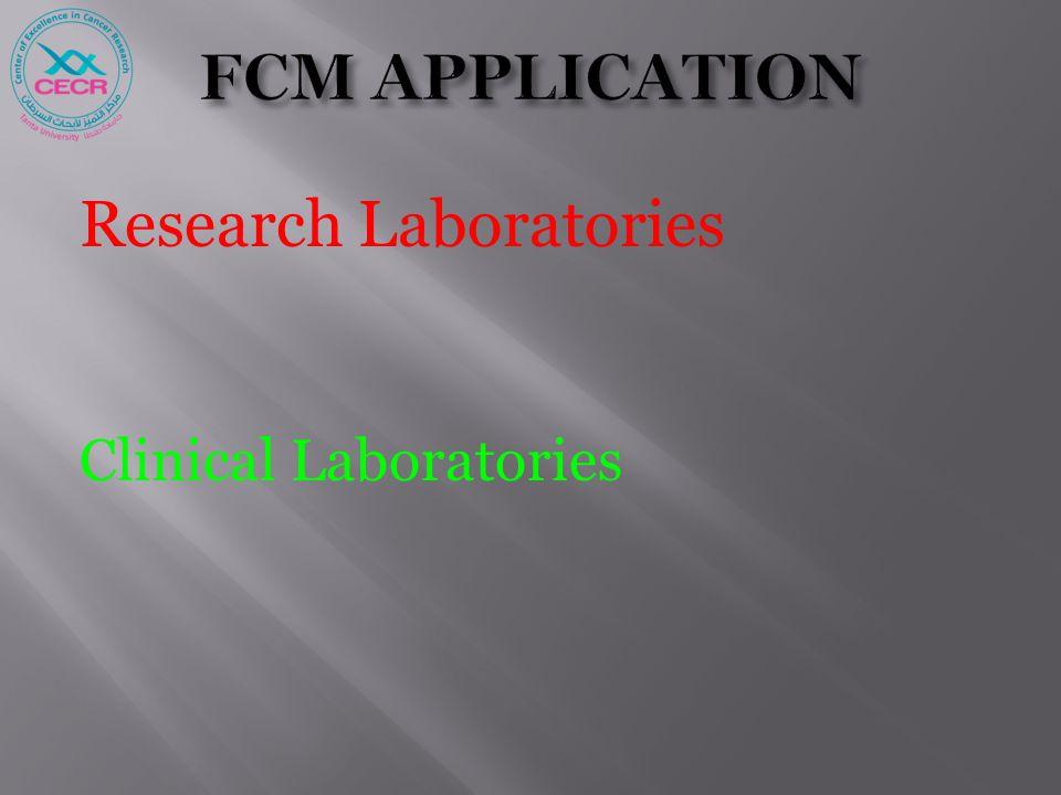 Research Laboratories Clinical Laboratories