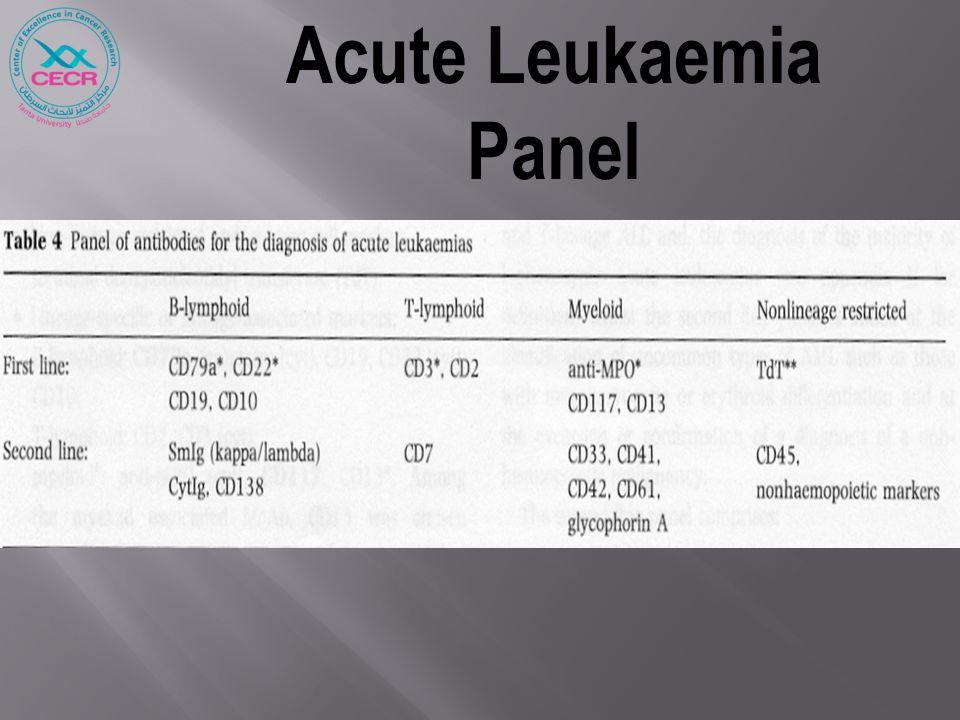 Acute Leukaemia Panel