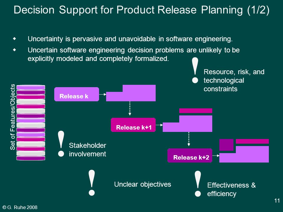 © G. Ruhe 2008 11 Decision Support for Product Release Planning (1/2)  Uncertainty is pervasive and unavoidable in software engineering.  Uncertain