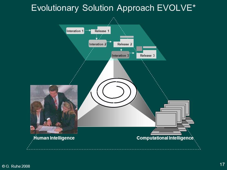 © G. Ruhe 2008 17 Evolutionary Solution Approach EVOLVE* Computational Intelligence Interation 1Release 1 Release 2 Interation 2 Interation 3Release 3