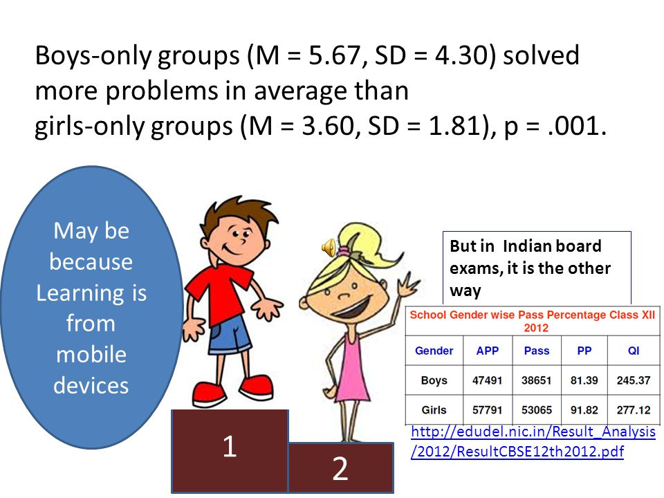 Boys-only groups (M = 5.67, SD = 4.30) solved more problems in average than girls-only groups (M = 3.60, SD = 1.81), p =.001.