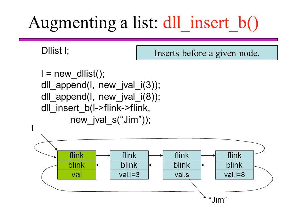 Augmenting a list: dll_insert_b() flink blink val l Dllist l; l = new_dllist(); dll_append(l, new_jval_i(3)); dll_append(l, new_jval_i(8)); dll_insert