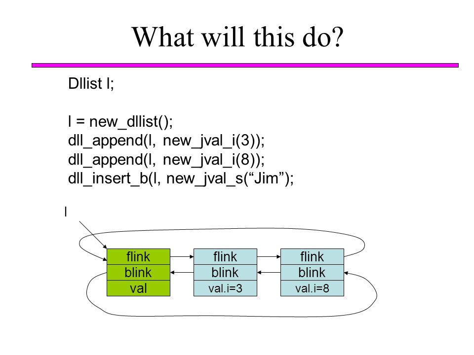 What will this do? flink blink val l Dllist l; l = new_dllist(); dll_append(l, new_jval_i(3)); dll_append(l, new_jval_i(8)); dll_insert_b(l, new_jval_