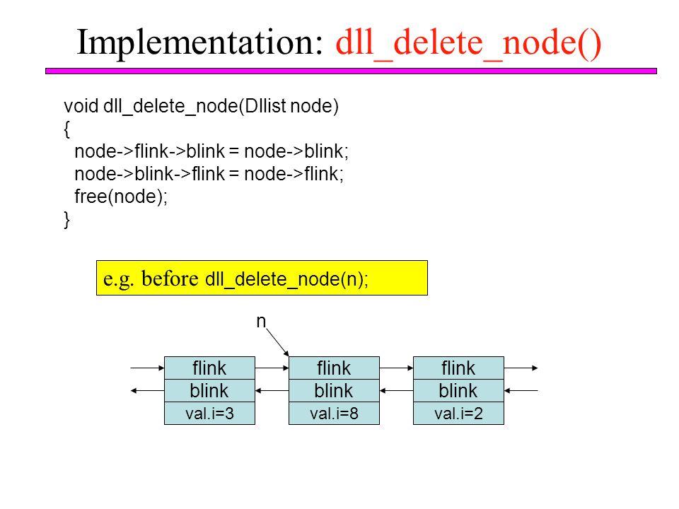 Implementation: dll_delete_node() void dll_delete_node(Dllist node) { node->flink->blink = node->blink; node->blink->flink = node->flink; free(node);