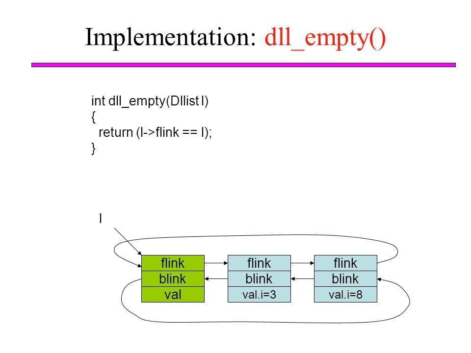 Implementation: dll_empty() int dll_empty(Dllist l) { return (l->flink == l); } flink blink val l flink blink val.i=3 flink blink val.i=8