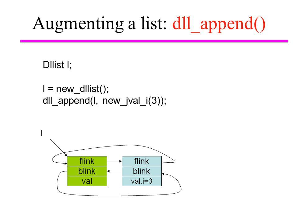 Augmenting a list: dll_append() flink blink val l Dllist l; l = new_dllist(); dll_append(l, new_jval_i(3)); flink blink val.i=3