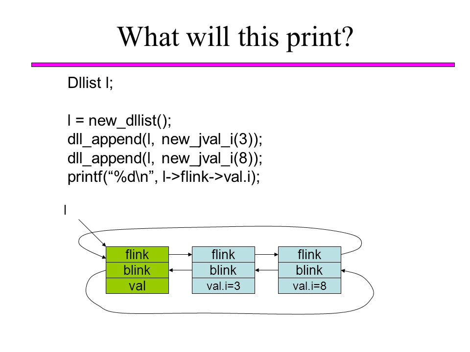 "What will this print? flink blink val l Dllist l; l = new_dllist(); dll_append(l, new_jval_i(3)); dll_append(l, new_jval_i(8)); printf(""%d\n"", l->flin"