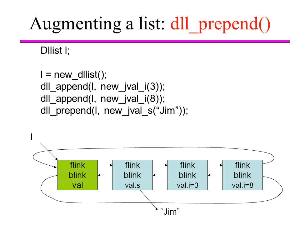 Augmenting a list: dll_prepend() flink blink val l Dllist l; l = new_dllist(); dll_append(l, new_jval_i(3)); dll_append(l, new_jval_i(8)); dll_prepend