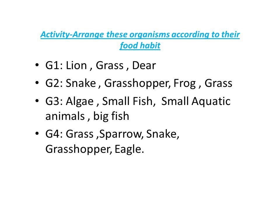 Activity-Arrange these organisms according to their food habit G1: Lion, Grass, Dear G2: Snake, Grasshopper, Frog, Grass G3: Algae, Small Fish, Small
