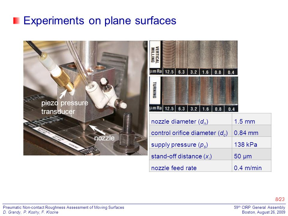 9/23 Pneumatic Non-contact Roughness Assessment of Moving Surfaces D.