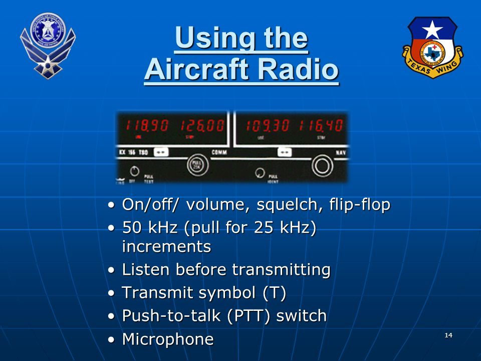 14 Using the Aircraft Radio On/off/ volume, squelch, flip-flopOn/off/ volume, squelch, flip-flop 50 kHz (pull for 25 kHz) increments50 kHz (pull for 25 kHz) increments Listen before transmittingListen before transmitting Transmit symbol (T)Transmit symbol (T) Push-to-talk (PTT) switchPush-to-talk (PTT) switch MicrophoneMicrophone