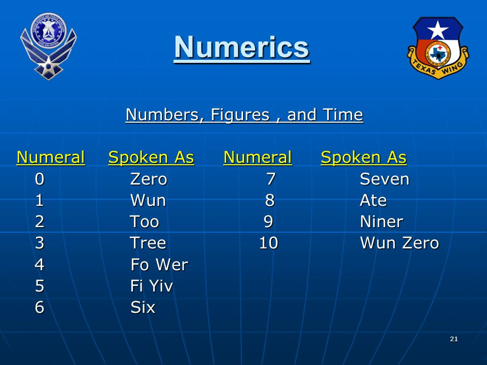 21 Numerics Numbers, Figures, and Time Numeral Spoken As Numeral Spoken As 0 Zero 7 Seven 1 Wun 8 Ate 2 Too 9 Niner 3 Tree 10 Wun Zero 4 Fo Wer 5 Fi Yiv 6 Six