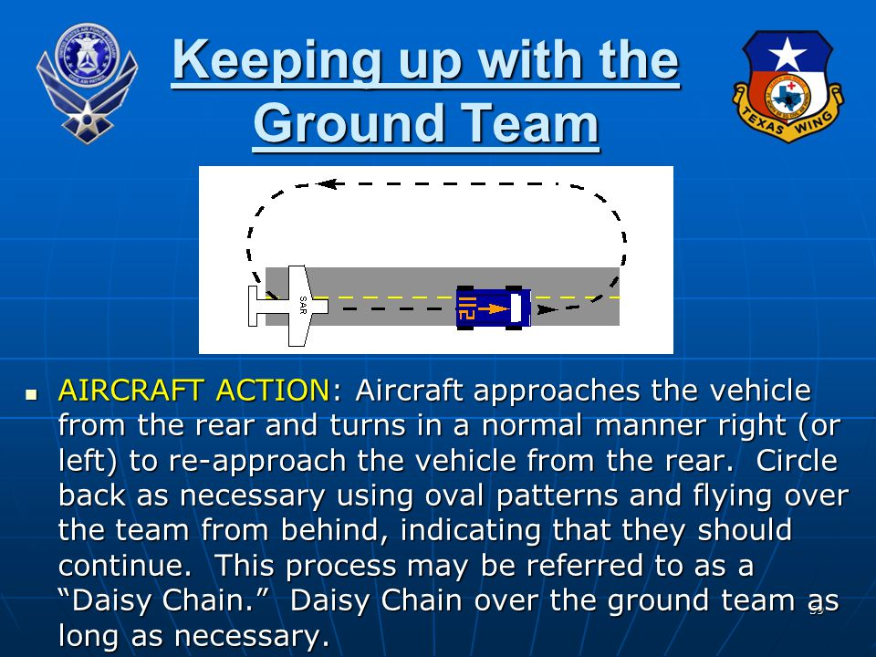 59 Keeping up with the Ground Team AIRCRAFT ACTION: Aircraft approaches the vehicle from the rear and turns in a normal manner right (or left) to re-approach the vehicle from the rear.