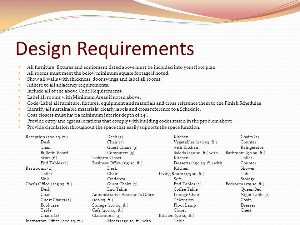 Design Requirements All furniture, fixtures and equipment listed above must be included into your floor plan.