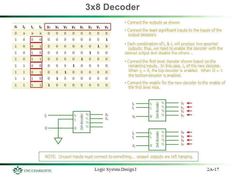 3x8 Decoder 2A-17Logic System Design I 2x4 decoder y0y0 y2y2 y1y1 y3y3 G i0i0 i1i1 y0y0 y2y2 y1y1 y3y3 G i0i0 i1i1 y0y0 y1y1 y2y2 y3y3 y4y4 y5y5 y6y6