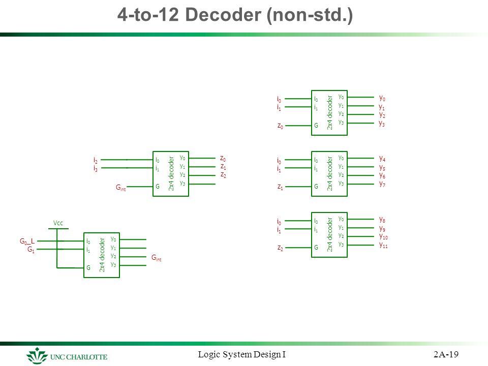 4-to-12 Decoder (non-std.) 2A-19Logic System Design I 2x4 decoder y0y0 y2y2 y1y1 y3y3 G i0i0 i1i1 y0y0 y2y2 y1y1 y3y3 G i0i0 i1i1 y0y0 y1y1 y2y2 y3y3
