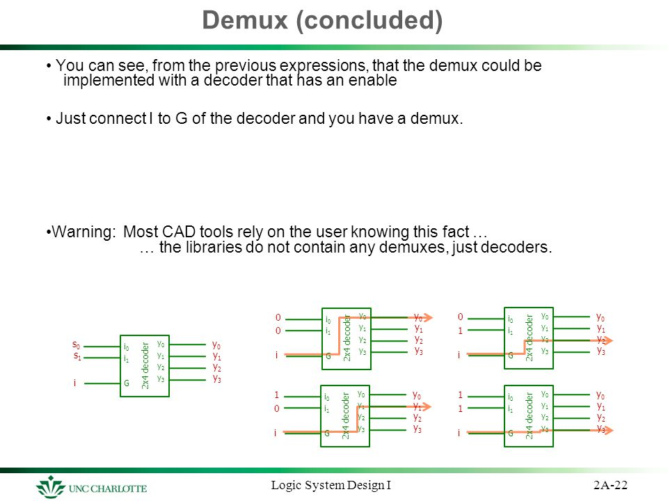 Demux (concluded) 2A-22Logic System Design I You can see, from the previous expressions, that the demux could be implemented with a decoder that has a