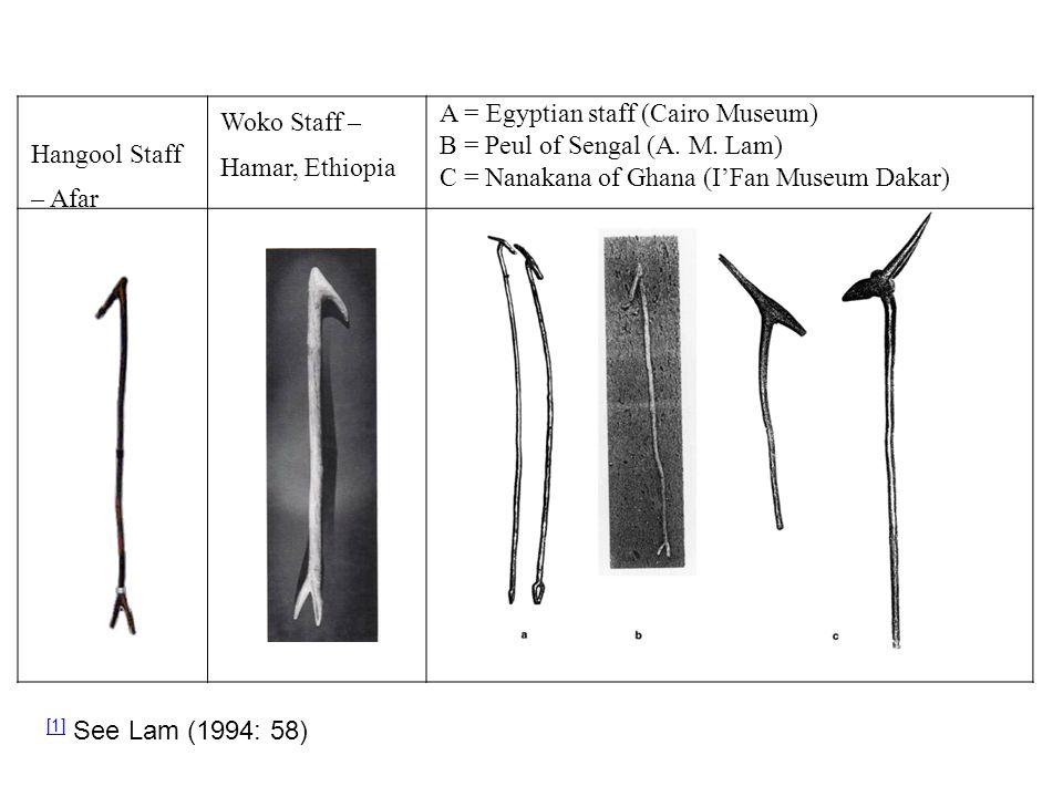 Hangool Staff – Afar Woko Staff – Hamar, Ethiopia A = Egyptian staff (Cairo Museum) B = Peul of Sengal (A.