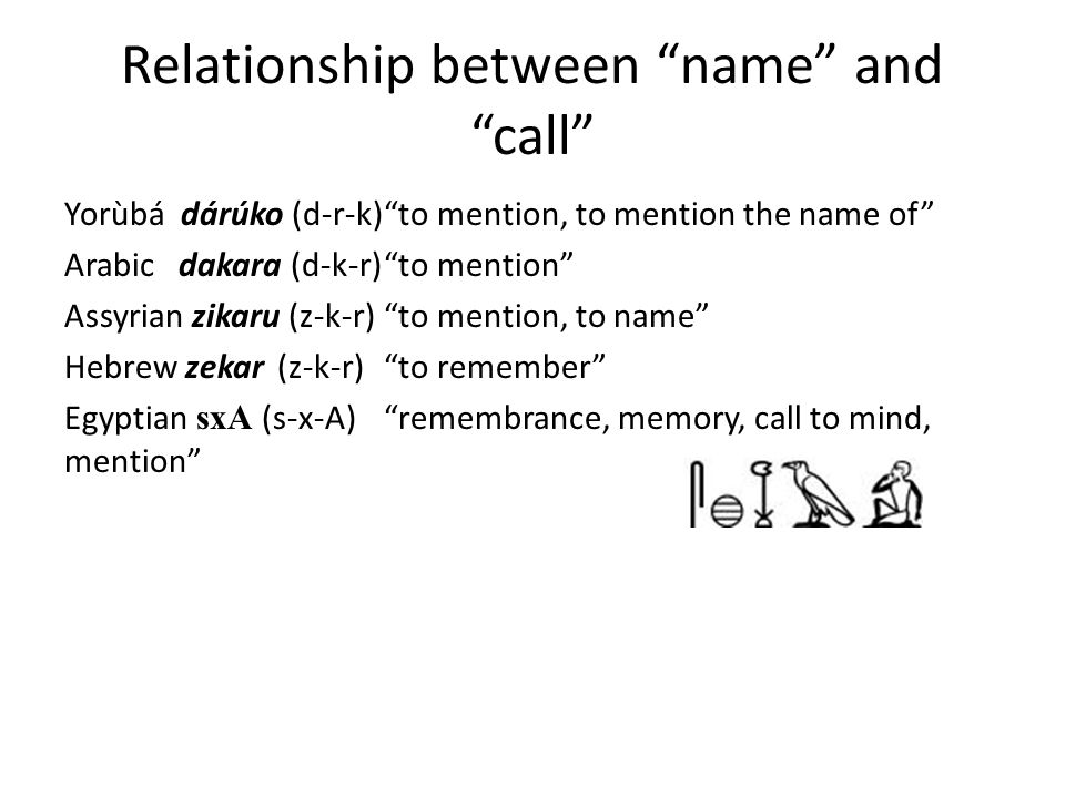 "Relationship between ""name"" and ""call"" Yorùbá dárúko (d-r-k)""to mention, to mention the name of"" Arabic dakara (d-k-r)""to mention"" Assyrian zikaru (z-"