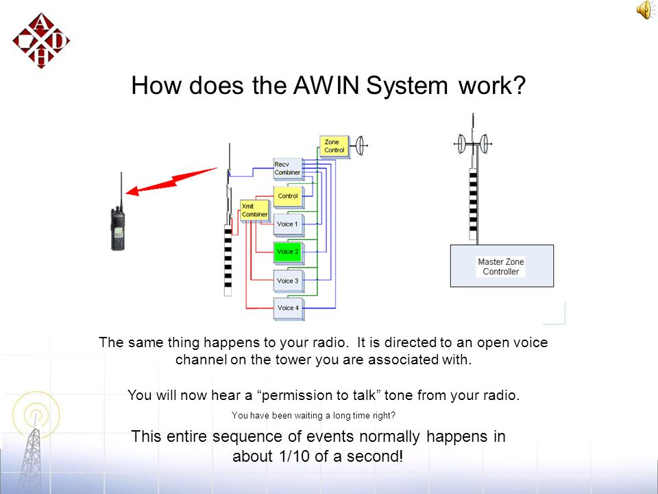 How does the AWIN System work? The master zone controller then sends out instructions to the towers where members of your talk group are located, to d