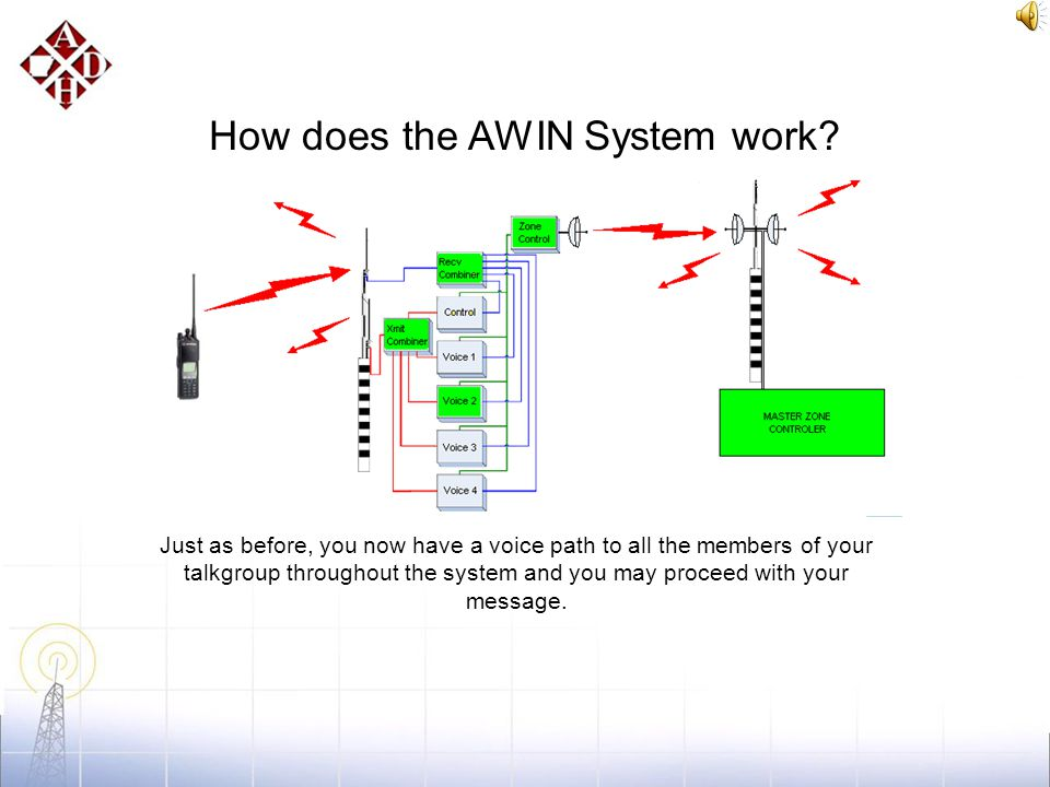 How does the AWIN System work? As soon as a channel is available, you will hear a 'permission to talk' tone. You have 1.5 seconds to press the push to