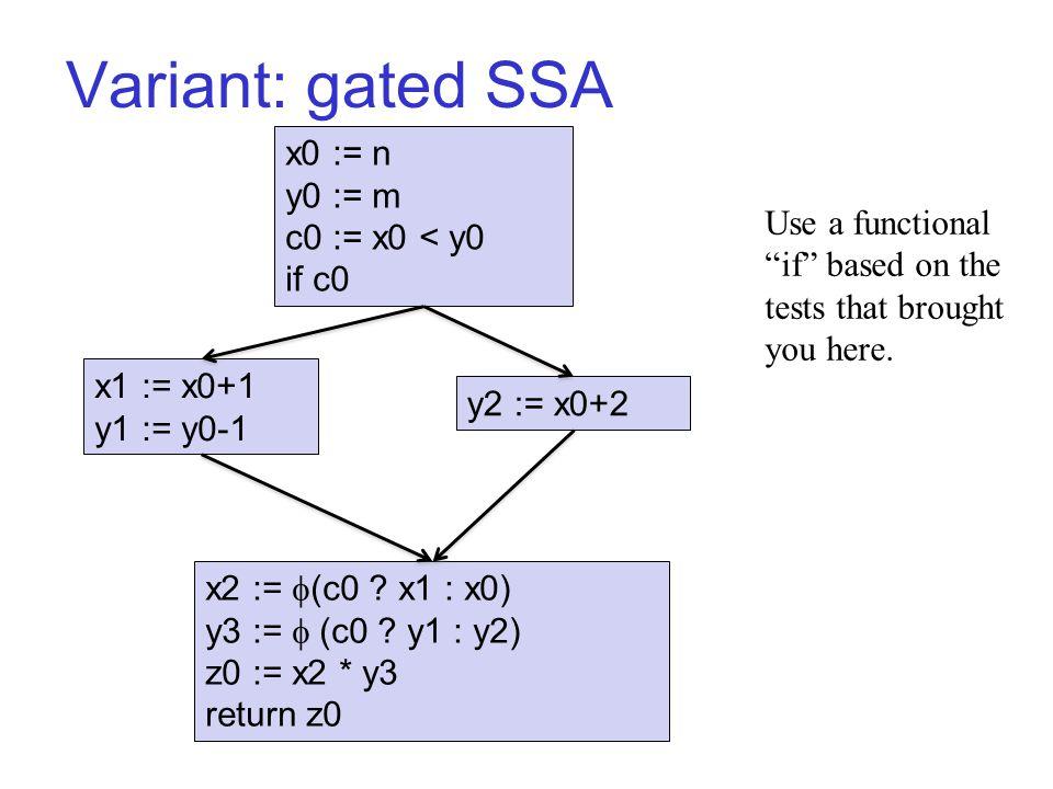 Variant: gated SSA x0 := n y0 := m c0 := x0 < y0 if c0 x1 := x0+1 y1 := y0-1 y2 := x0+2 x2 :=  (c0 .