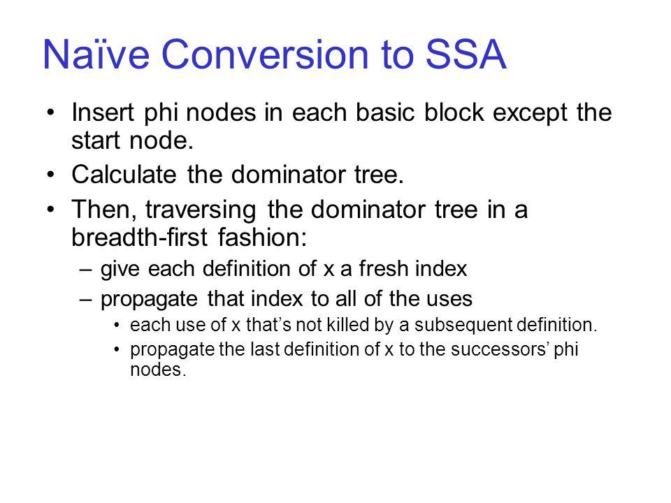 Naïve Conversion to SSA Insert phi nodes in each basic block except the start node.