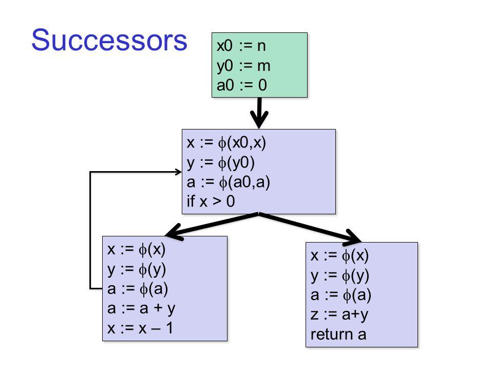 Successors B1 x0 := n y0 := m a0 := 0 x0 := n y0 := m a0 := 0 x :=  (x) y :=  (y) a :=  (a) a := a + y x := x – 1 x :=  (x) y :=  (y) a :=  (a) a := a + y x := x – 1 x :=  (x0,x) y :=  (y0) a :=  (a0,a) if x > 0 x :=  (x0,x) y :=  (y0) a :=  (a0,a) if x > 0 x :=  (x) y :=  (y) a :=  (a) z := a+y return a x :=  (x) y :=  (y) a :=  (a) z := a+y return a