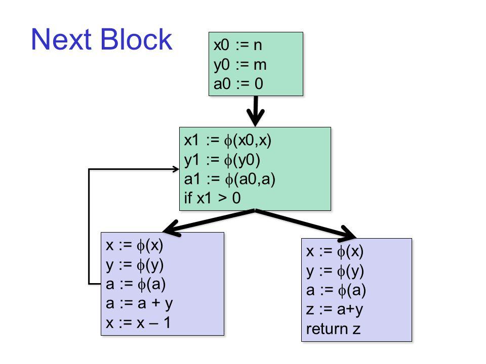 Next Block B1 x0 := n y0 := m a0 := 0 x0 := n y0 := m a0 := 0 x :=  (x) y :=  (y) a :=  (a) a := a + y x := x – 1 x :=  (x) y :=  (y) a :=  (a) a := a + y x := x – 1 x1 :=  (x0,x) y1 :=  (y0) a1 :=  (a0,a) if x1 > 0 x1 :=  (x0,x) y1 :=  (y0) a1 :=  (a0,a) if x1 > 0 x :=  (x) y :=  (y) a :=  (a) z := a+y return z x :=  (x) y :=  (y) a :=  (a) z := a+y return z