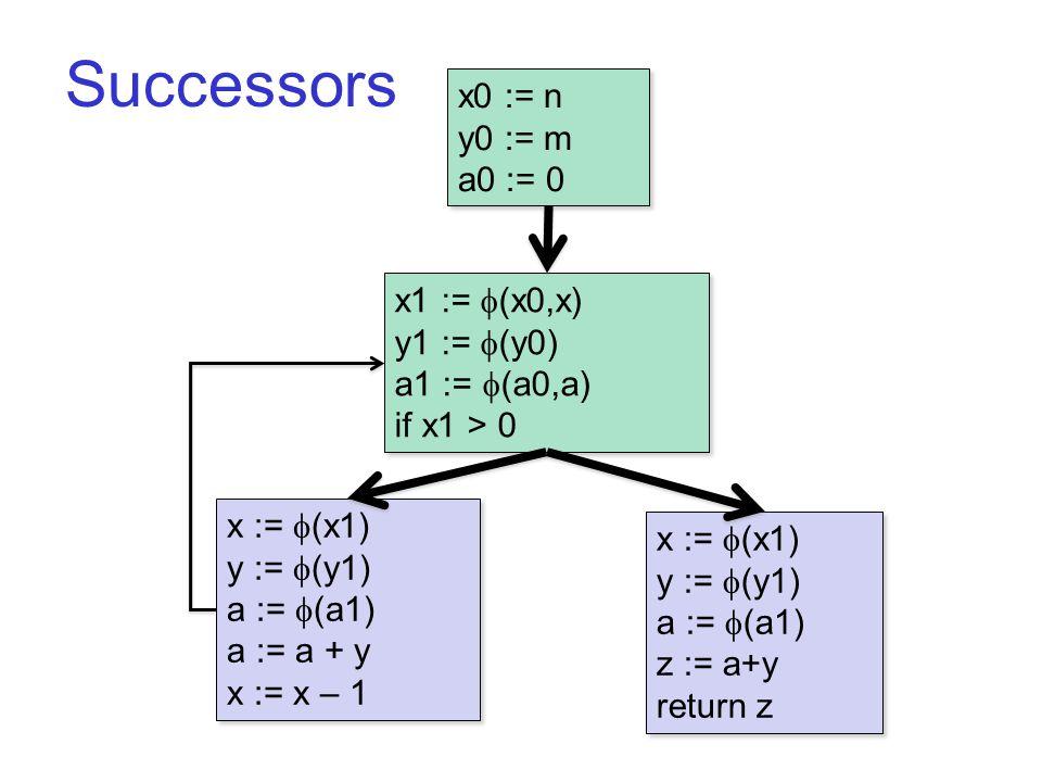 Successors B1 x0 := n y0 := m a0 := 0 x0 := n y0 := m a0 := 0 x :=  (x1) y :=  (y1) a :=  (a1) a := a + y x := x – 1 x :=  (x1) y :=  (y1) a :=  (a1) a := a + y x := x – 1 x1 :=  (x0,x) y1 :=  (y0) a1 :=  (a0,a) if x1 > 0 x1 :=  (x0,x) y1 :=  (y0) a1 :=  (a0,a) if x1 > 0 x :=  (x1) y :=  (y1) a :=  (a1) z := a+y return z x :=  (x1) y :=  (y1) a :=  (a1) z := a+y return z