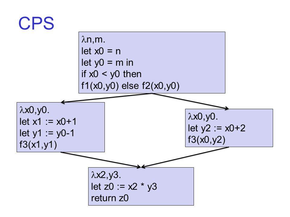 CPS n,m. let x0 = n let y0 = m in if x0 < y0 then f1(x0,y0) else f2(x0,y0) x0,y0.