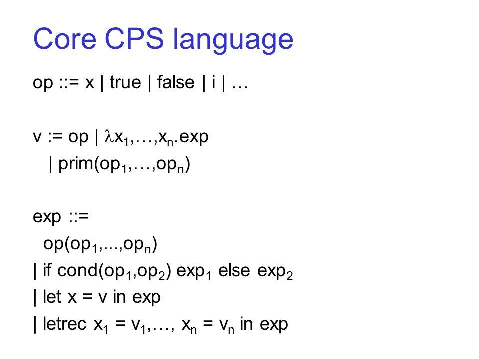 Core CPS language op ::= x | true | false | i | … v := op | x 1,…,x n.exp | prim(op 1,…,op n ) exp ::= op(op 1,...,op n ) | if cond(op 1,op 2 ) exp 1 else exp 2 | let x = v in exp | letrec x 1 = v 1,…, x n = v n in exp