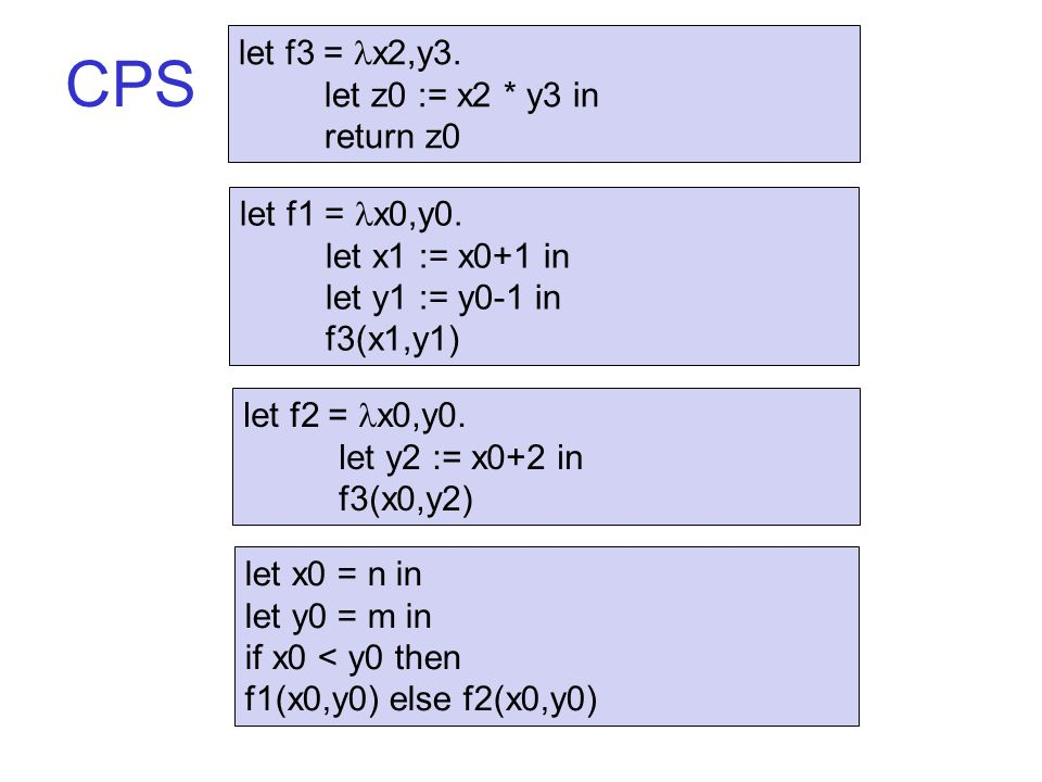 CPS let x0 = n in let y0 = m in if x0 < y0 then f1(x0,y0) else f2(x0,y0) let f1 = x0,y0. let x1 := x0+1 in let y1 := y0-1 in f3(x1,y1) let f2 = x0,y0.