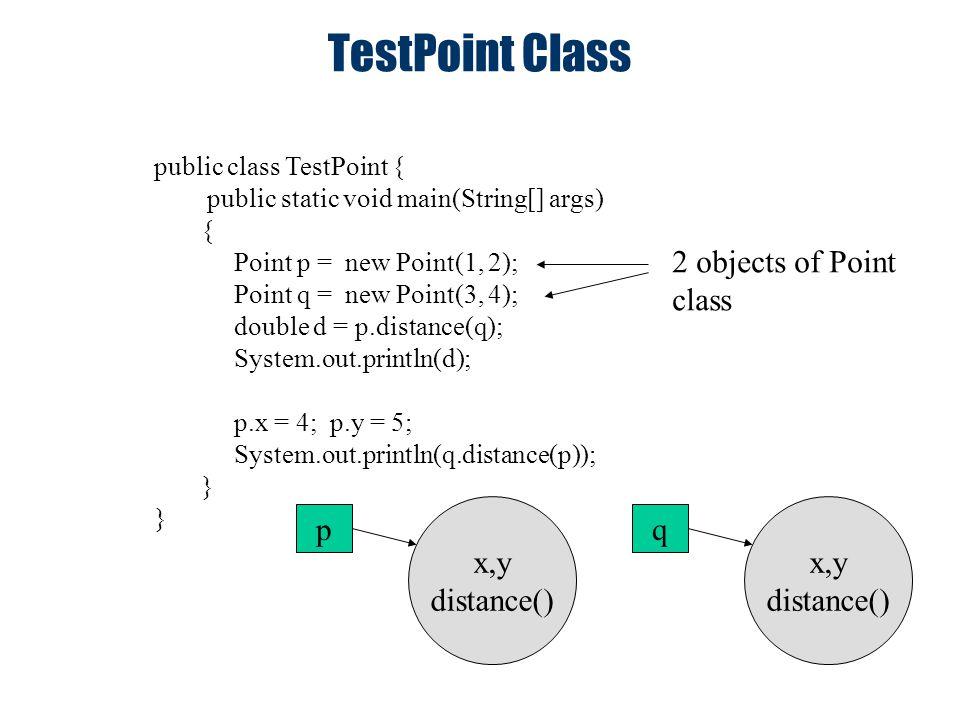 TestPoint Class public class TestPoint { public static void main(String[] args) { Point p = new Point(1, 2); Point q = new Point(3, 4); double d = p.distance(q); System.out.println(d); p.x = 4; p.y = 5; System.out.println(q.distance(p)); } 2 objects of Point class x,y distance() p x,y distance() q