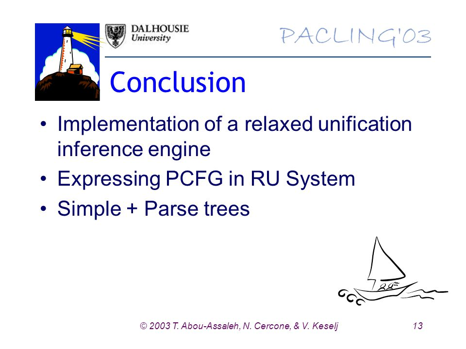 13© 2003 T. Abou-Assaleh, N. Cercone, & V. Keselj Conclusion Implementation of a relaxed unification inference engine Expressing PCFG in RU System Sim