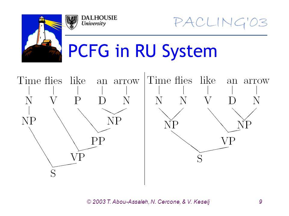 9© 2003 T. Abou-Assaleh, N. Cercone, & V. Keselj PCFG in RU System